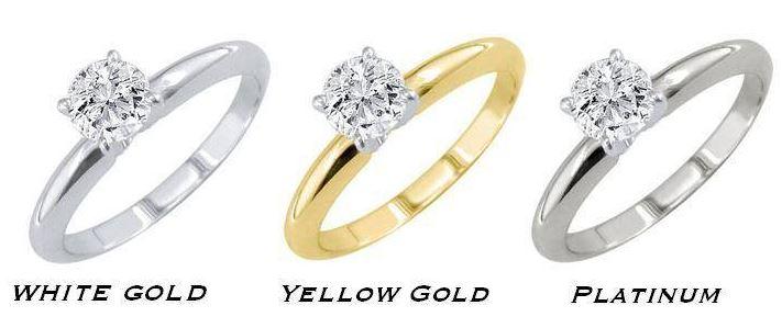Emas Putih dan Platinum
