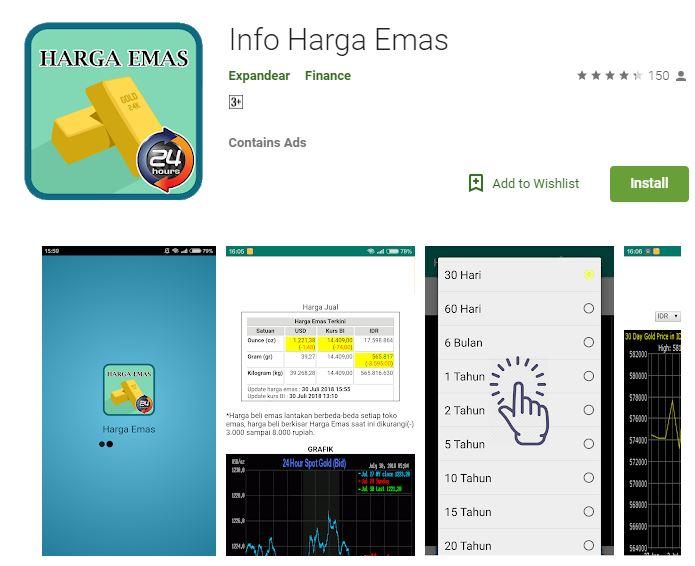 Info Harga Emas